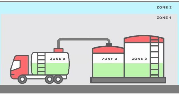 What is ATEX and why is it important?